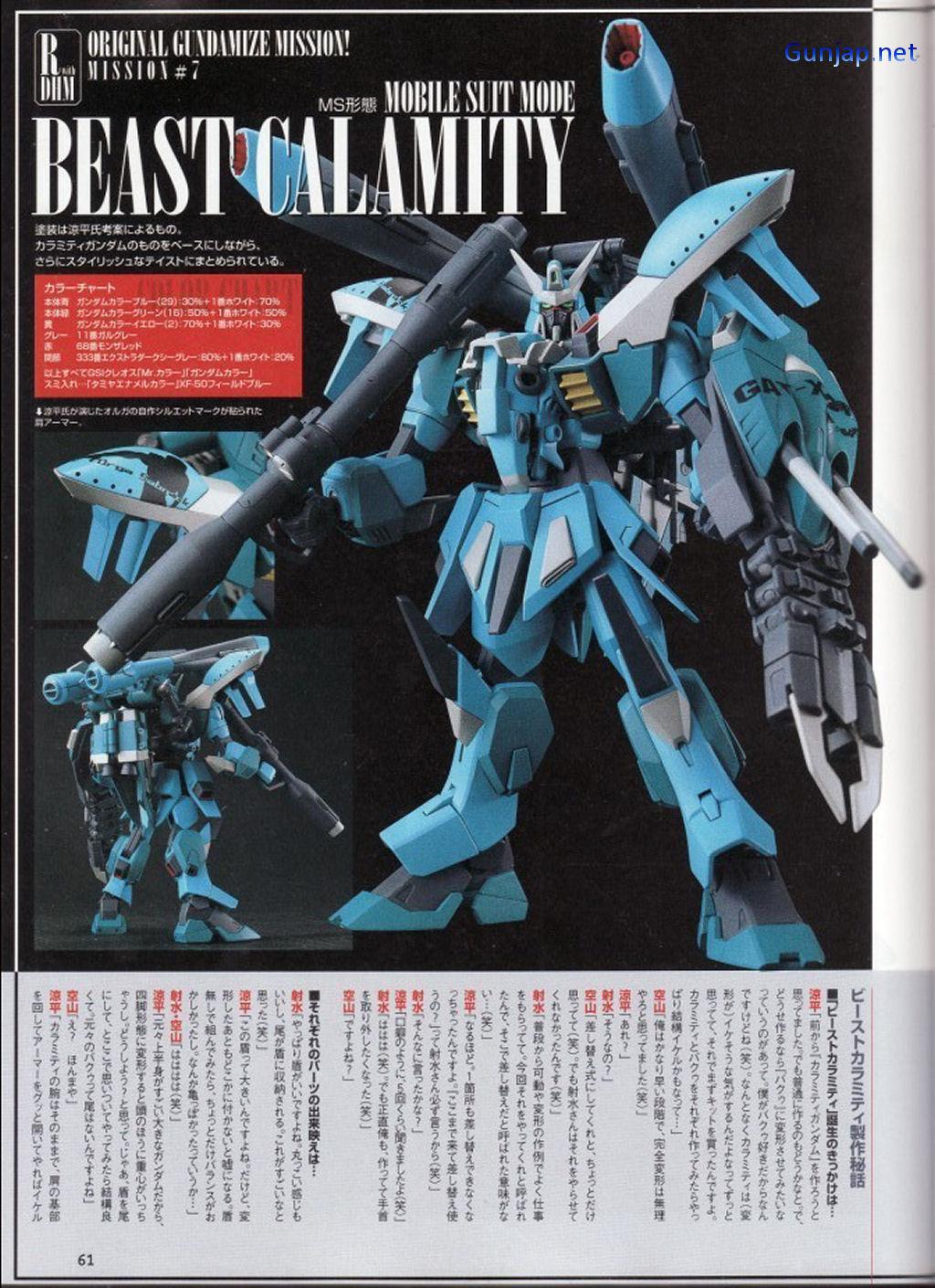 Gunpla Work: DHM-Seed-MSV BEAST CALAMITY (MS Mode & Beast ...