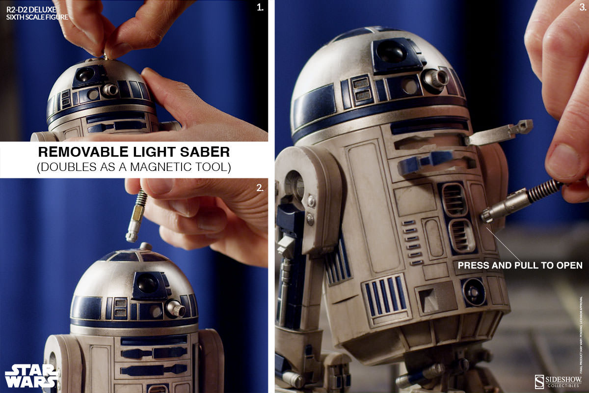R2d2 [Sideshow] Star...