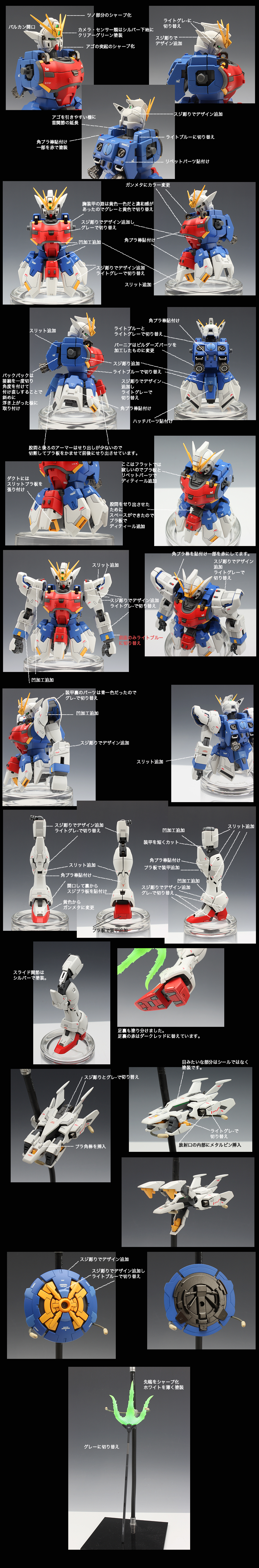 MG Shenlong Gundam EW: Improved Work by wire_effect Full Photoreview