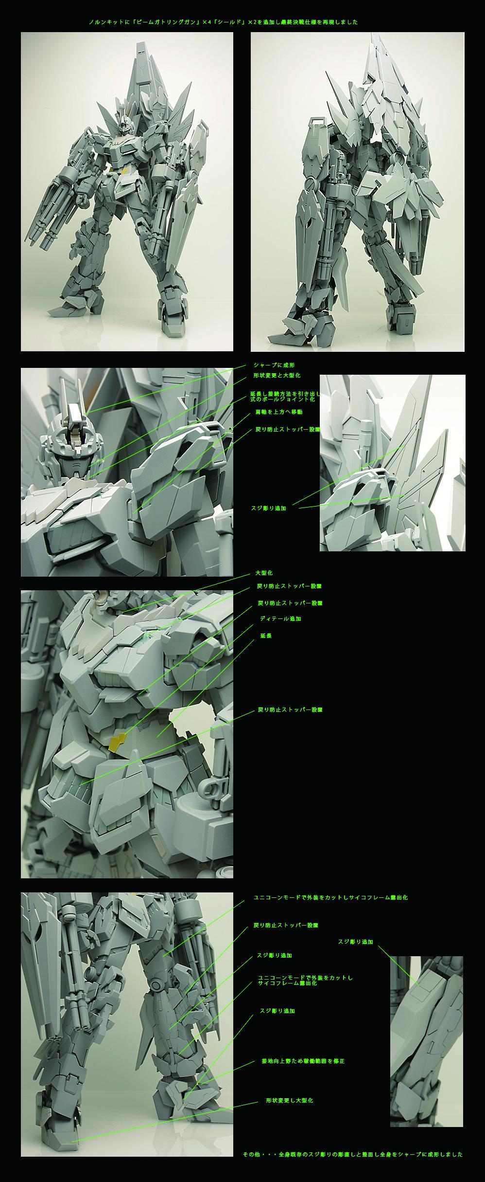 MG 1/100 Unicorn Gundam 02 Banshee Norn: Latest Improved Work by mosaho. Full Photoreview Hi Res Images