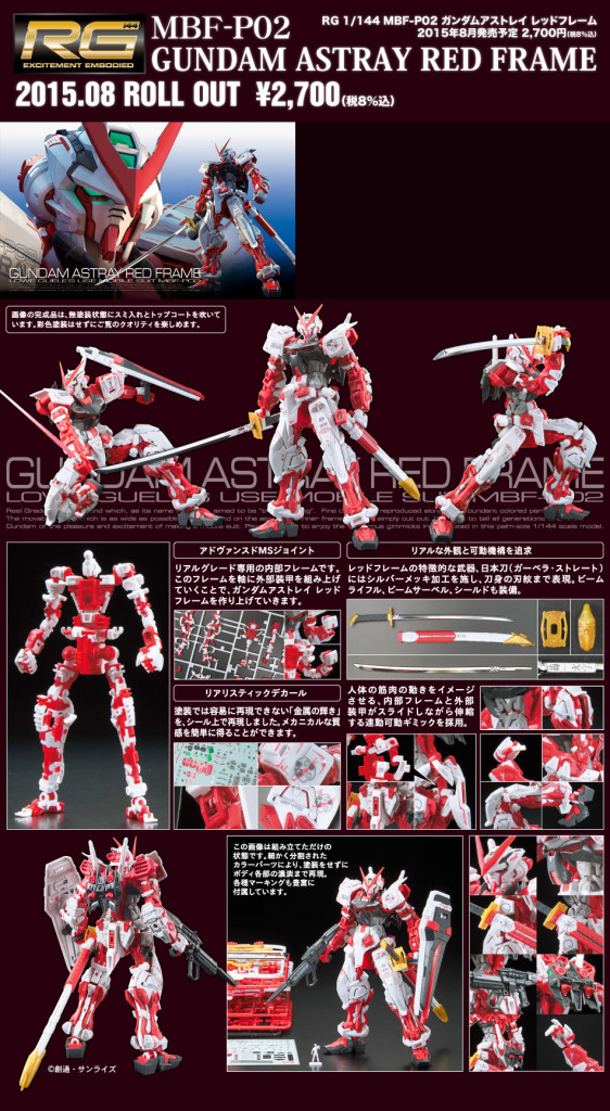 RG 1/144 Gundam Astray Red Frame: UPDATE Official Images, Info Release, Promo Video