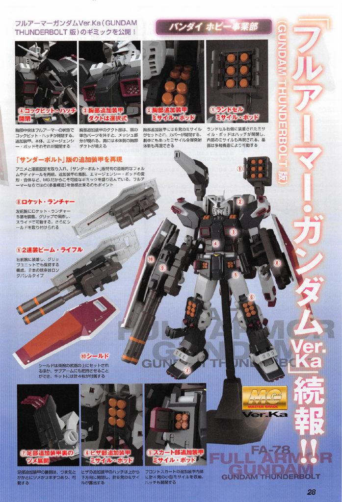 MG_1-100_FULL_ARMOR_GUNDAM_VER_KA_18CM_17_JULY2016_BANDAI_7560.jpg~original