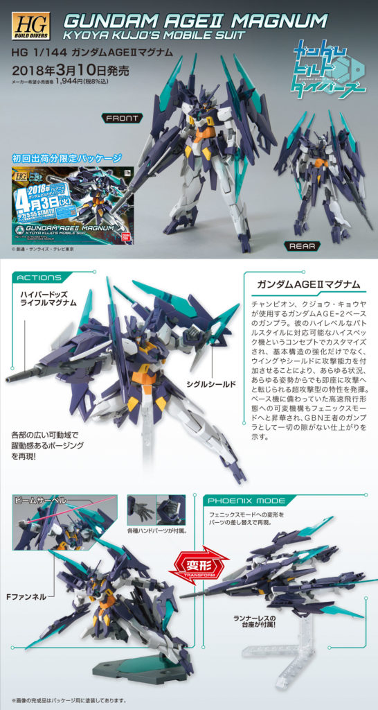 HGBD 1/144 GUNDAM AGE II MAGNUM: Just Added Many Official Big Size Images, Info