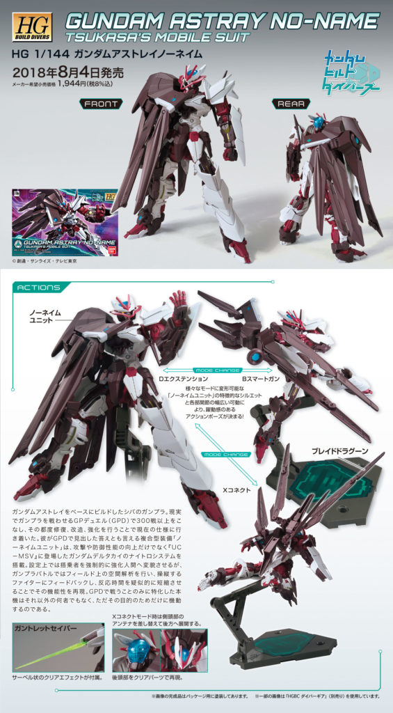 HGBD 1/144 TSUKASA's GUNDAM ASTRAY NO-NAME: Full Official Images, Full Info