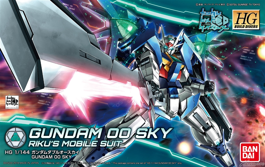 HGBD 1/144 RIKU's GUNDAM 00 SKY: BOX ART / New Official Images, Full Info