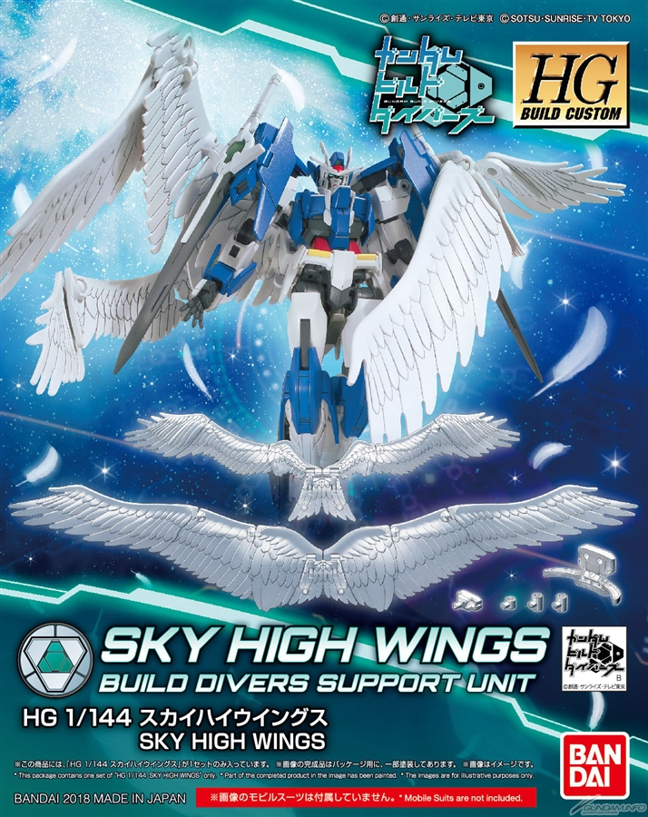 HGBC 1/144 SKY HIGH WINGS: BOX ART / New Official Images, Full Info
