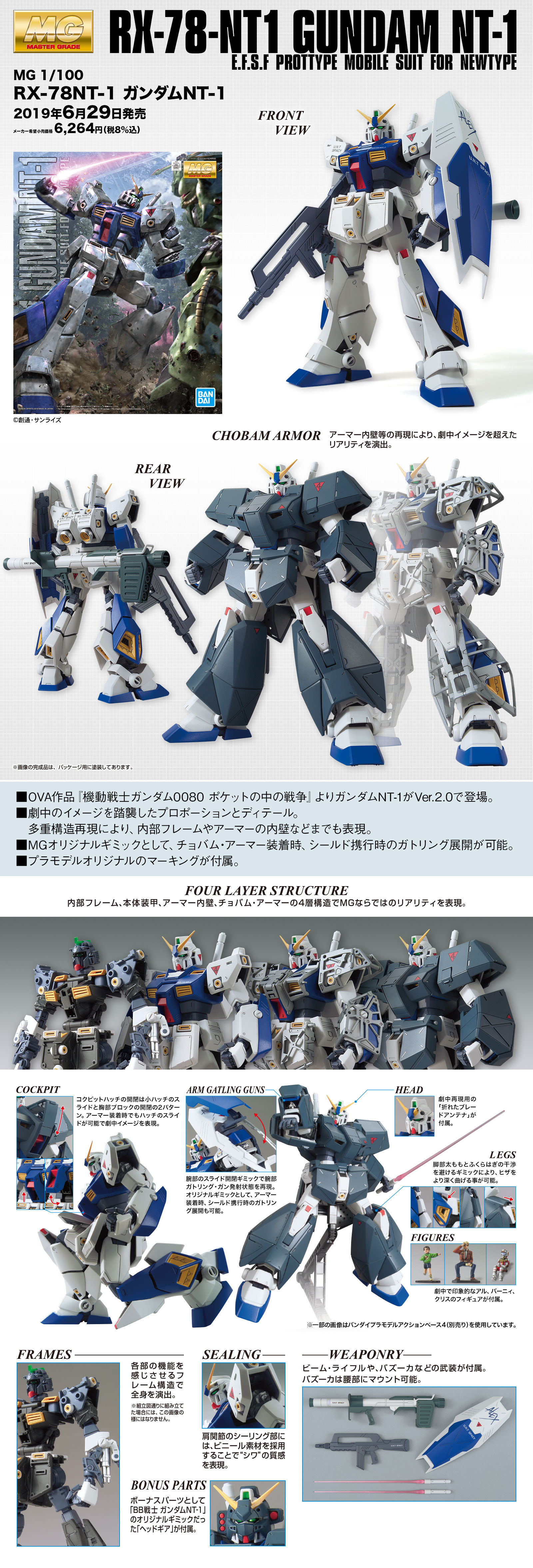 NEW IMAGES MG 1/100 GUNDAM NT-1 Ver.2.0