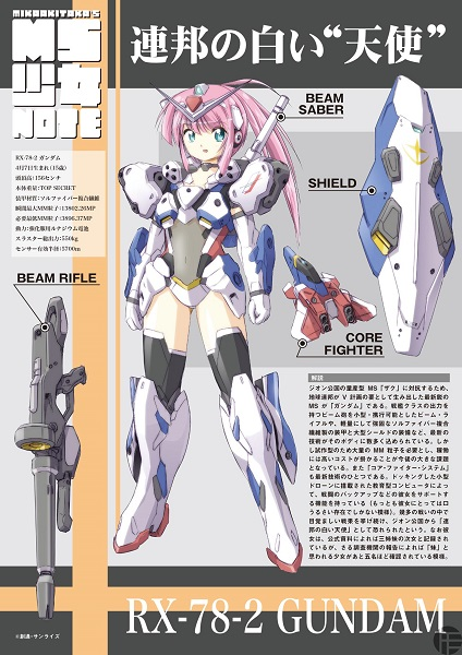 Gundam Girls Illustrations