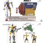 """""""Gundam GLOBAL CHALLENGE"""" Making Program Episode 12 """"Ask Anything About Moving Gundam Design Tour!"""