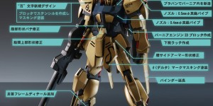 HGBF/HGUC Hyaku Shiki + Mega Bazooka Launcher: Latest Remodeling Work by STYLE S Full Photoreview, WIP too